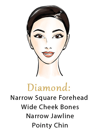 Diamond Face Shape Characteristics